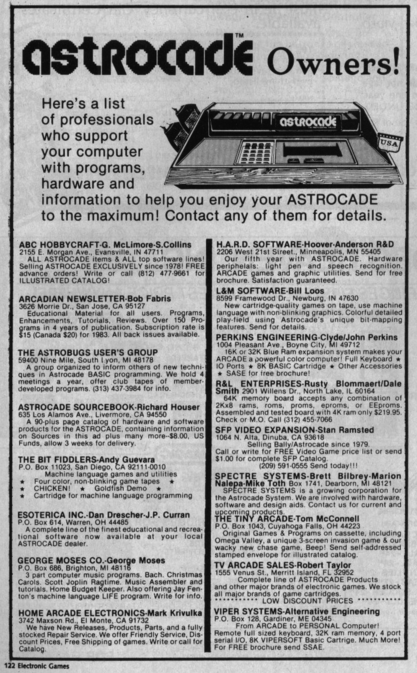Bally Alley The Newsletter For Astrocade Users About 1971 Speed Circuit Grand Prix Racing 3m Board Game Complete In Electronic Games Magazine November 1982 Letter From Alfonzo Smith Jr Cleveland Ohio Asks What Happened To Basic Express